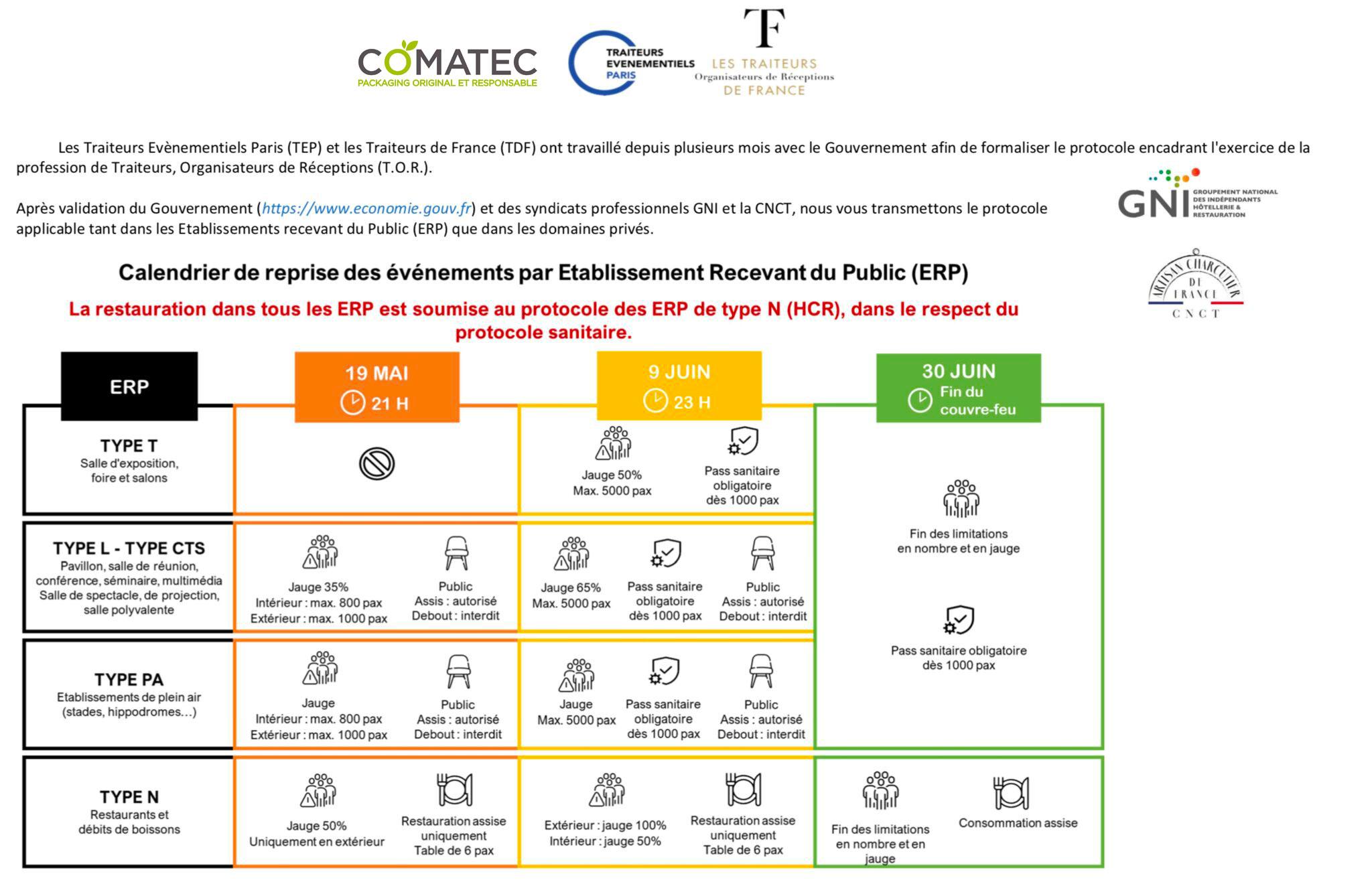 Protocole sanitaire résumé par Comatec